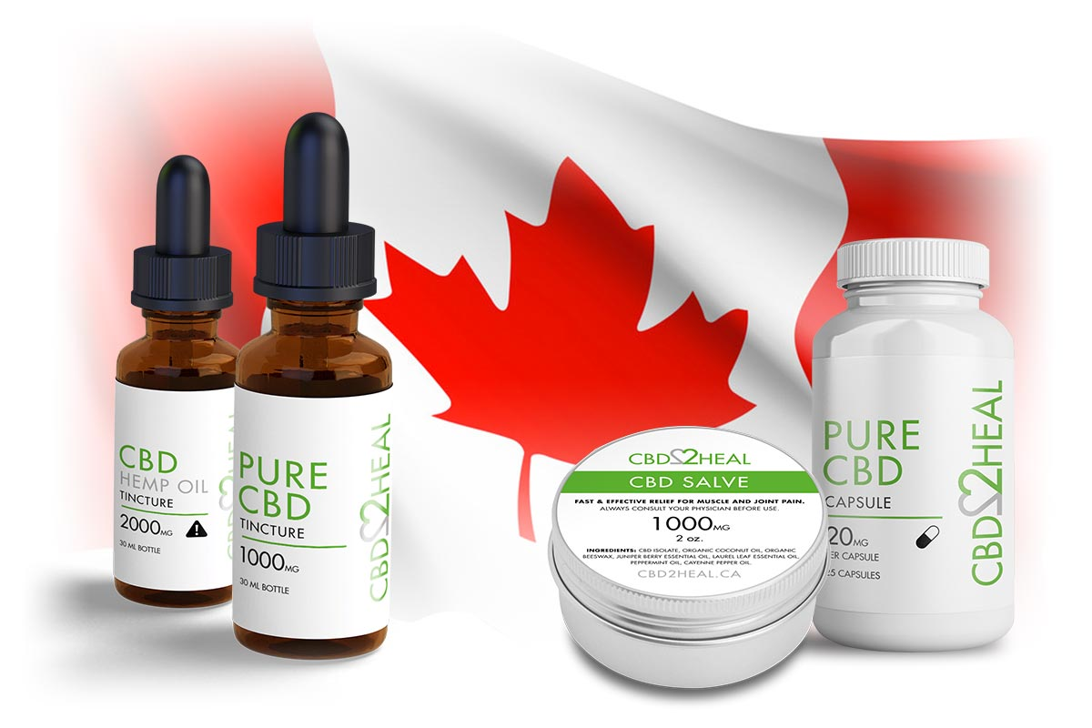 The Hype About CBD Canada